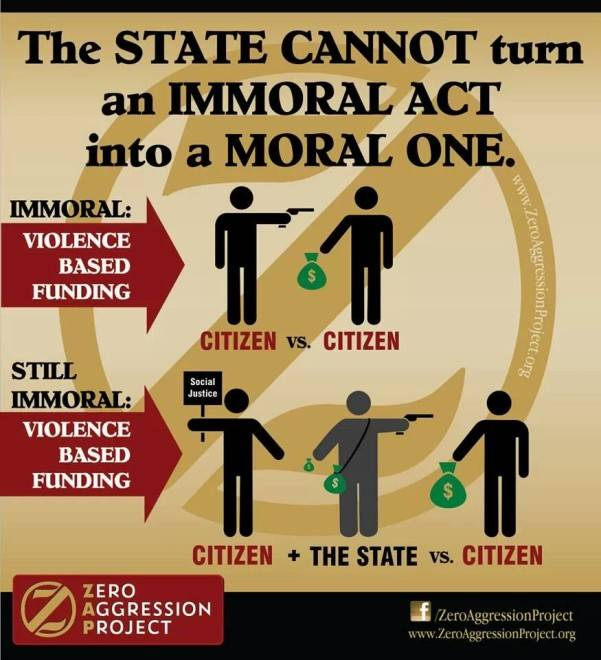 statism subsidies force moral theft
