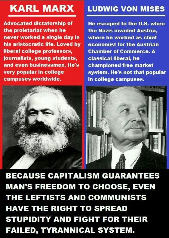 Marxism and Its Fallacies